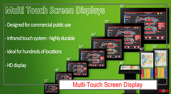 Multi-Touch Screen Display by Magic Display Mirror