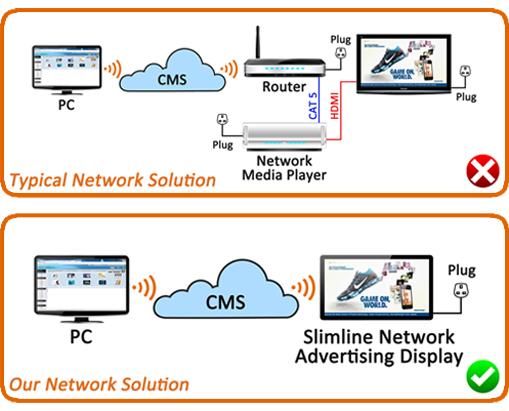 digital-signage-network-comparison